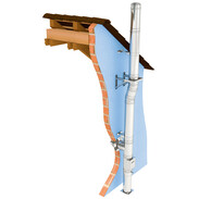 Kit base canna fumaria doppia parete Ø 150mm impianti di combustione standard
